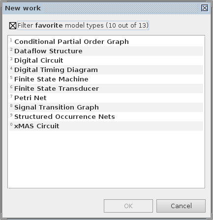 New work dialog with favorite model types only